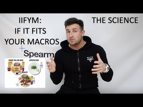 IIFYM || IF IT FITS YOUR MACROS: THE SCIENCE