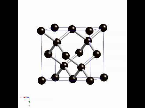The crystal structure of carbon in its diamond form