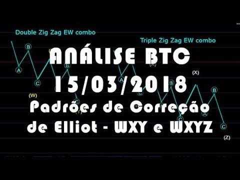 Análise Bitcoin - BTC - Padrões de Correção de Elliot - Double Zig Zag e Triple Zig Zag