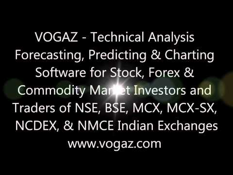 Free Online Trading Saftware Share Stock Forex Commodity MCX SX BSE NSE NCDEX NSEL NMCE