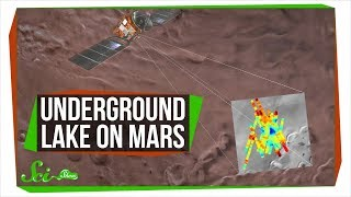 A Giant Underground Lake on Mars! | Breaking News