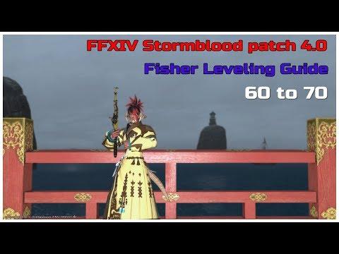 Final Fantasy Xiv Gatherer Collectible Preps Amp Rotati