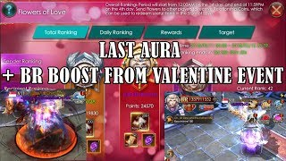 Hi guys, I have finally unlock last aura at lvl 20. I will boost br...