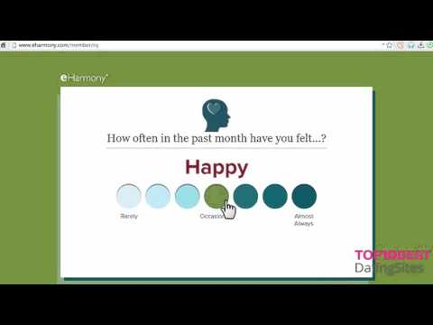 EHarmony Review: Features Of Online Dating Site