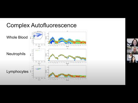 ChUG #8 - Dealing with autofluorescence in spectral flow cytometry