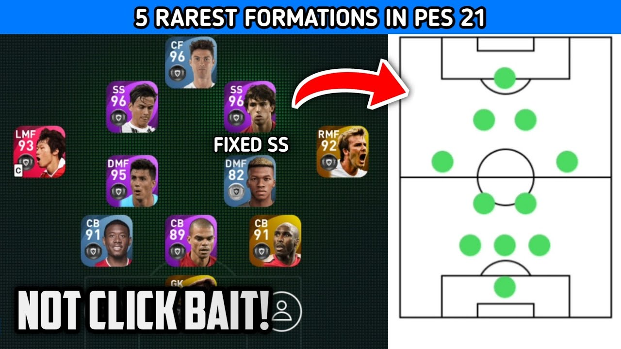 Best 5 Unique Managers and Rare Formation in Pes 2021 Mobile