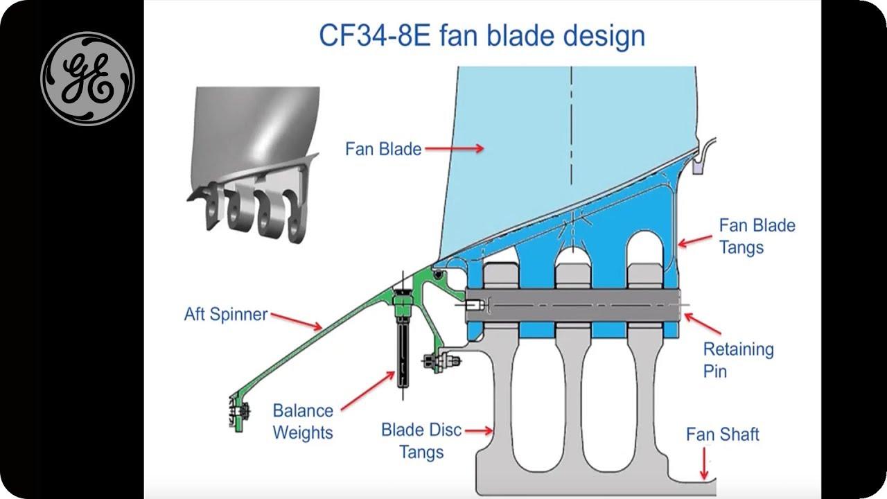 CF34-8E Fan Vibration Podcast