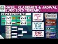 Bagan & Daftar Tim Lolos 16 Besar, Hasil EURO 2020: Portugal vs Prancis, Klasemen Terbaru | Jadwal