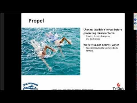 Triathletes and Total Immersion Confirmation