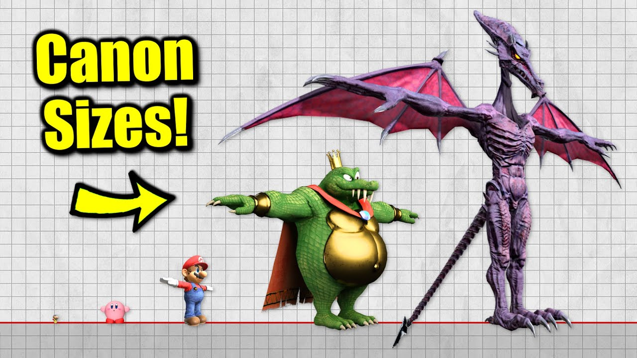 What If Everyone in Smash Bros. Ultimate Had Their Canon Height?