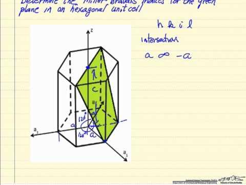 Miller-Bravais Indices: Hexagonal Structure