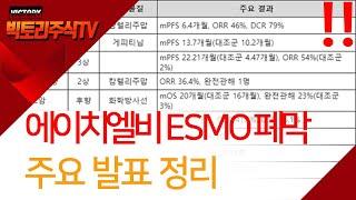 에이치엘비 ESMO 주요 발표 정리. 리보세라닙 글로벌…