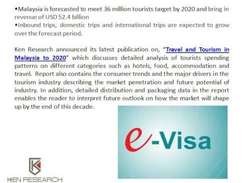 E Visa To Boost Travel and Tourism in Malaysia: Ken Research