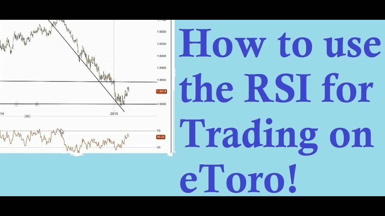 How to use rsi forex