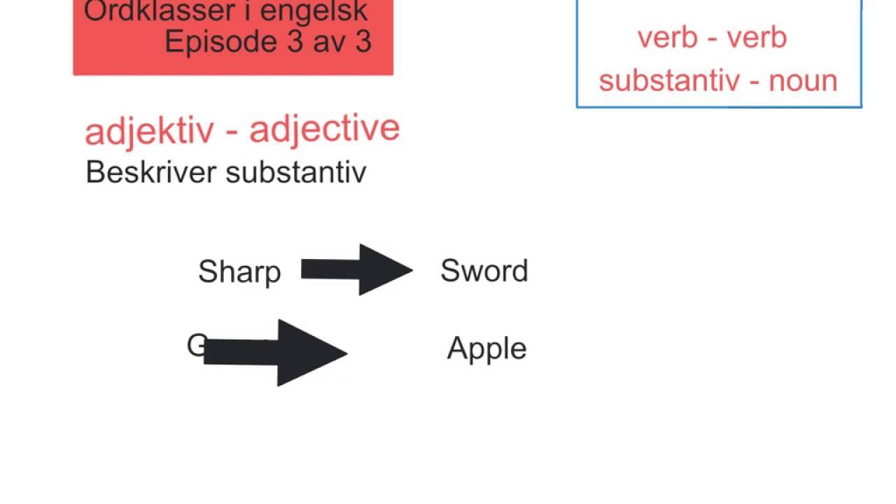 Engelsk - ordklasser 3/3 adjektiv