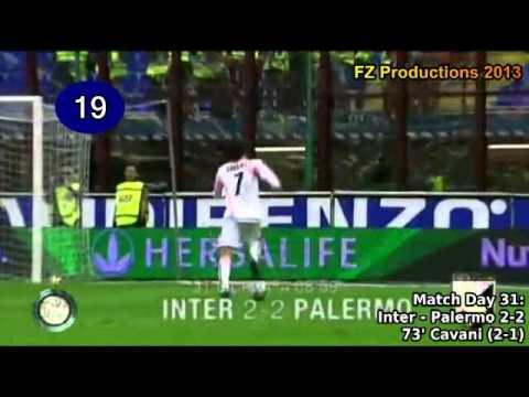 Edinson Cavani - 112 goals in Serie A (part 1/2): 1-34 (Palermo 2007-2010)