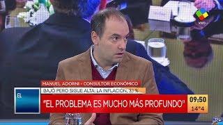 """Manuel Adorni en """"Buenos días, América"""" con Antonio Laje - 14/06/19"""