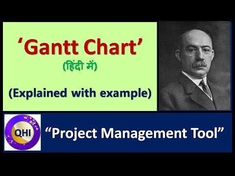 Gantt Chart (A Very Important Project Management Tool)