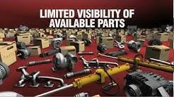 Cargotec Managed Inventory (CMI)