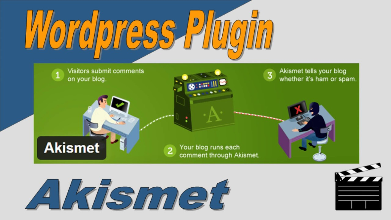 Wordpress Plugin Akismet - Stop Spamming