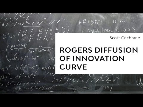 Rogers Diffusion of Innovation Curve   Scott Cochrane