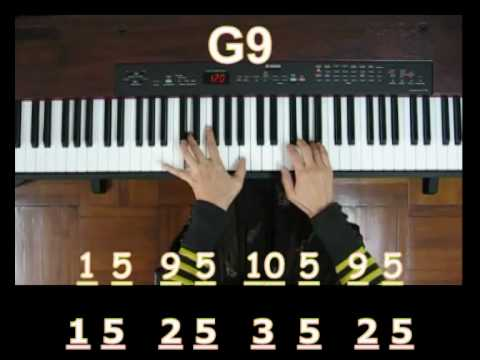 Piano Tutorial Learn How To Play Piano Easy Fun Piano Lessons