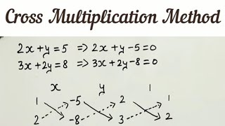 Class 10 Ex 3.5 Q1 Pąrt (ii) Cross Multiplication Method - Solving Linear Equations in Two Variables