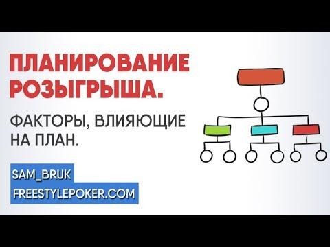 Планирование розыгрыша раздач | Покер стрим от Sam_Bruk