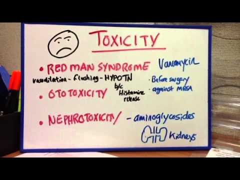 Red man syndrome | definition of red man syndrome by ...