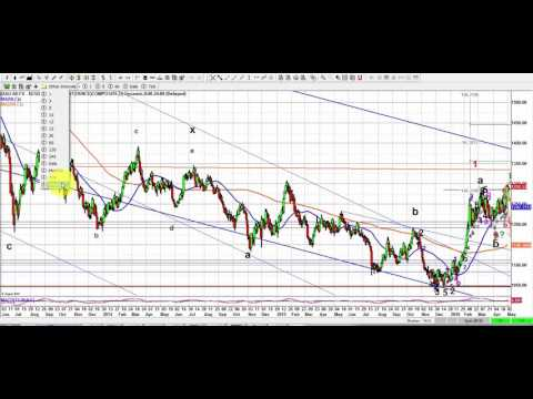 Elliott Wave Analysis of Gold & Silver as of 30th April 2016