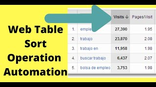 WebTable Sort Operation Automation in Selenium