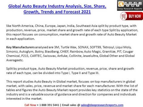 Auto Beauty Market: Global Industry Size, Share, Growth and Forecast to 2021