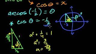 Обратные тригонометрические функции - арккосинус