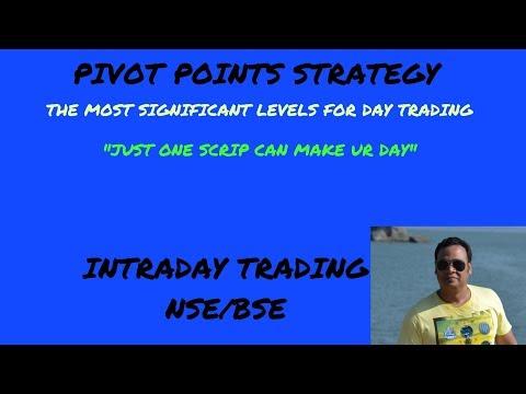 Pivot Points Strategy