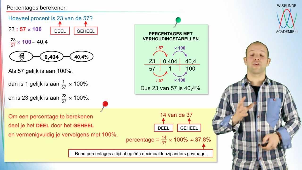 Procenten percentages berekenen WiskundeAcademie YouTube