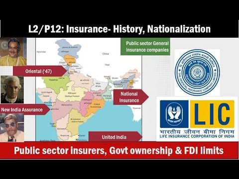 L2/P12: Insurance Evolution and Nationalization in India
