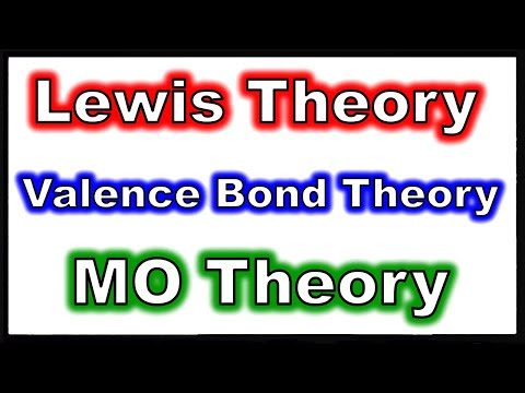 An Introduction to Chemical Bonding Theories