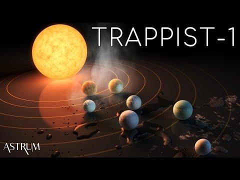 Das TRAPPIST-1-System: Heimat einer zweiten Erde?