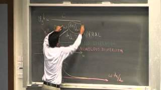 Phase and group velocity, dispersion and demos on diffraction (18 of 41)