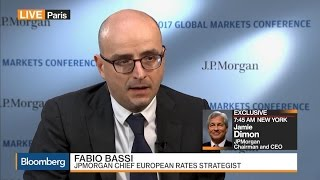 JPMorgan's Bassi Says Too Early for ECB to Talk Tapering