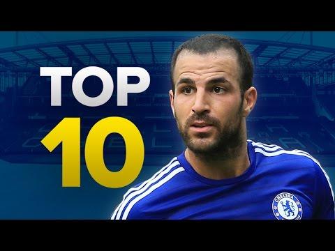 Top 10 Most Expensive Midfielders