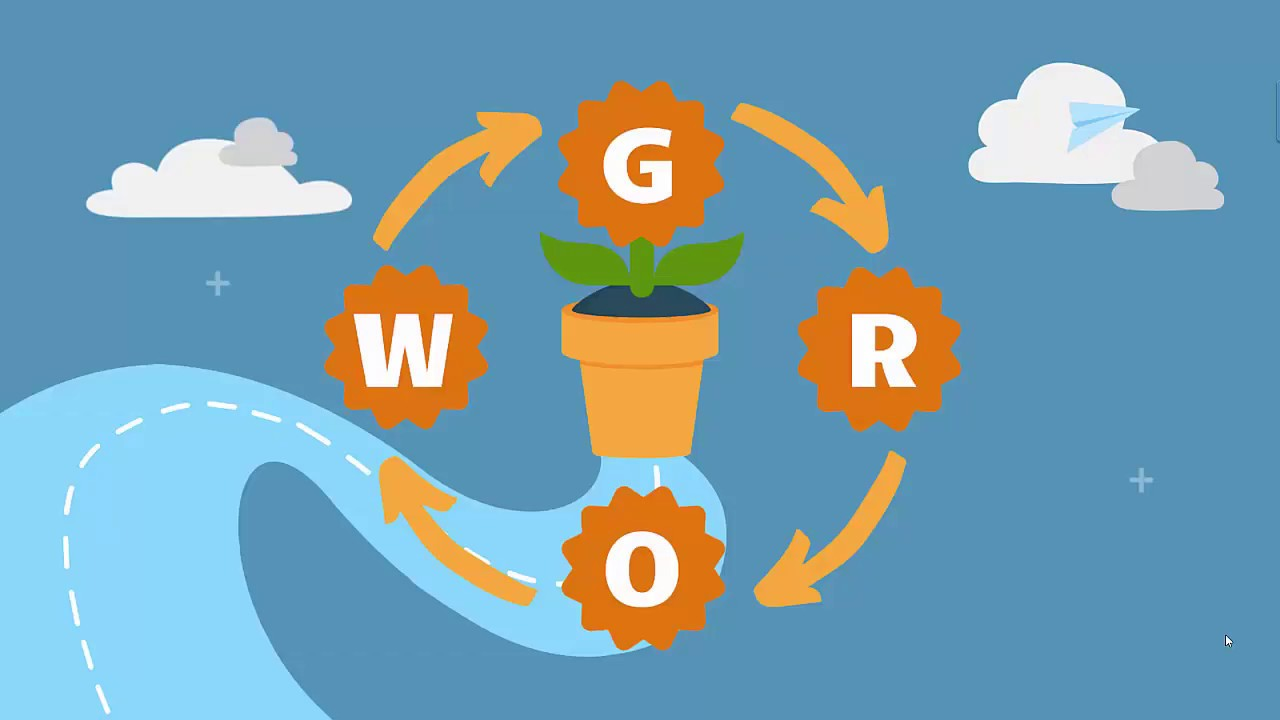 GROW model from Plus Your Business.