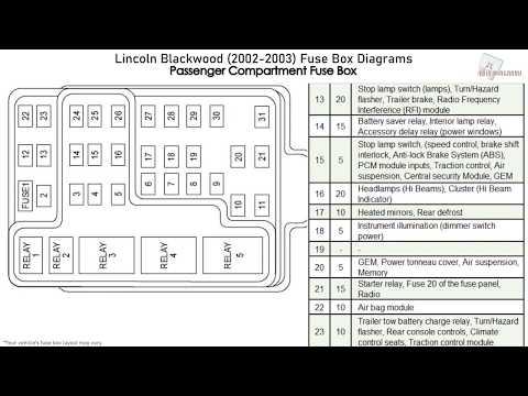 lincoln blackwood (2002-2003) fuse box diagrams - youtube  youtube