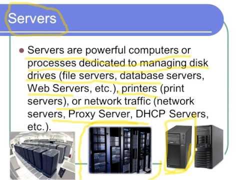 Architecture Client / Server