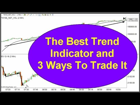 Trend Trading Indicators - The Best One & 3 Ways to Trade it