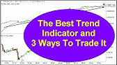 BFB] Forex Indicators  Schaff Trend Cycle Indicator - YouTube