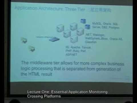 Lecture 1 - Essential Application Monitoring Crossing Platforms - Geoff Vona