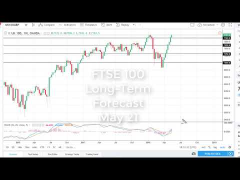 FTSE 100 Technical Analysis for the week of May 21, 2018 by FXEmpire.com