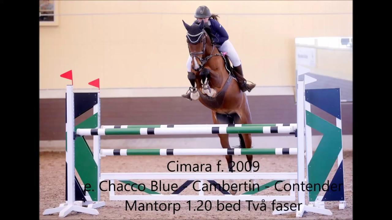Download Cimara 180401 Mantorp