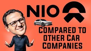 Should You Buy NIO STOCK Now? (Nio Stock Analysis & Price Prediction)